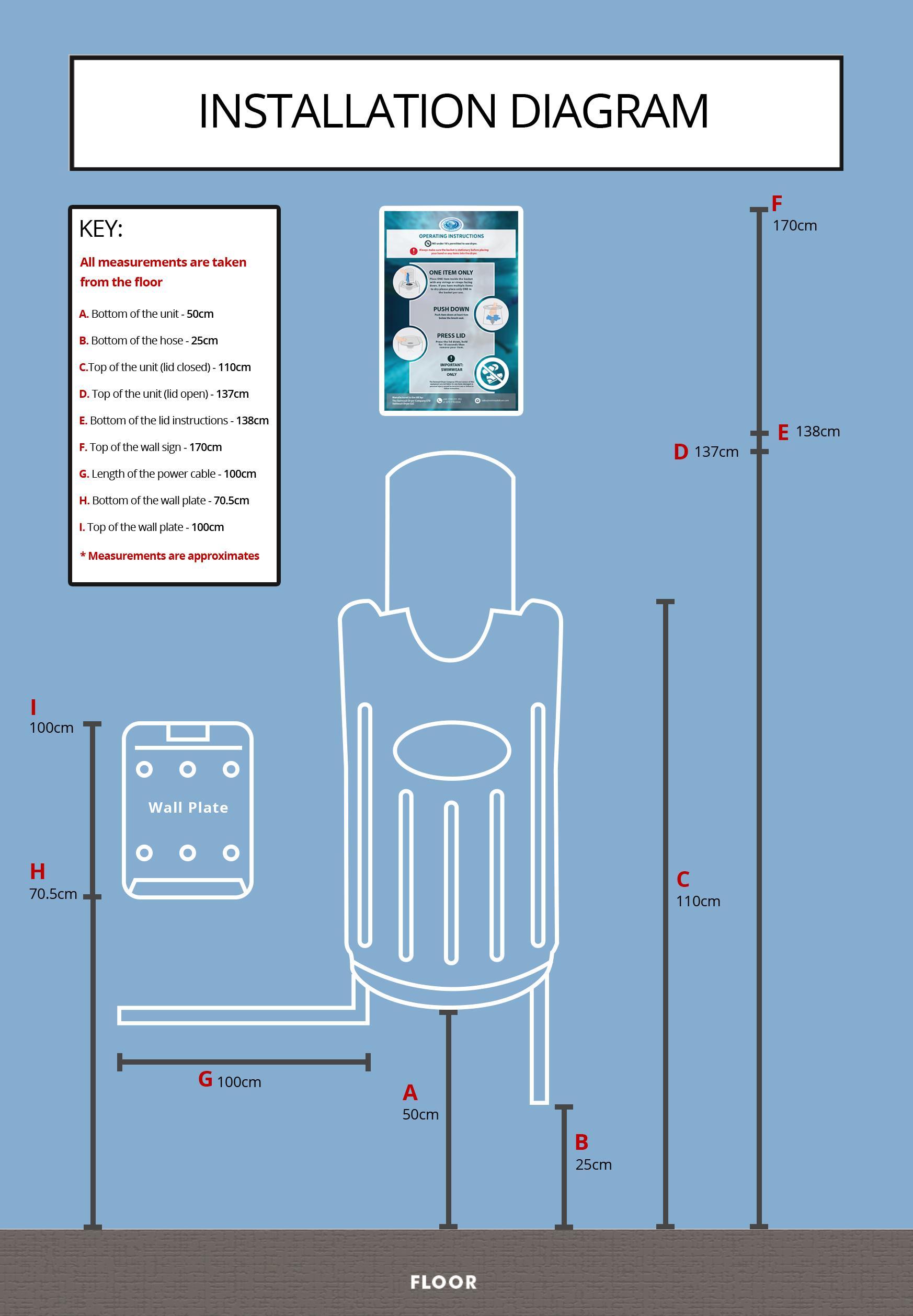 Swimsuit Dryer Installation